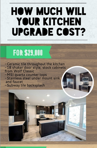 How much is remodeling cost for a kitchen upgrade in 2017 for How much does a new bathroom cost 2017