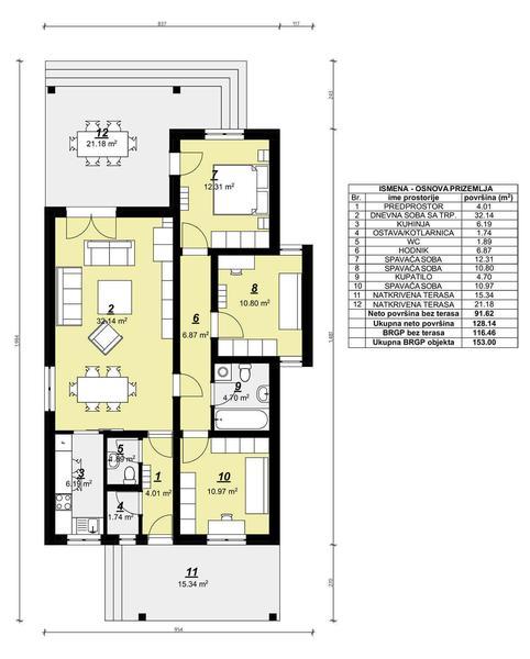 House Ismena
