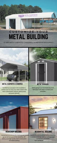 Customize Your Metal Building Kits
