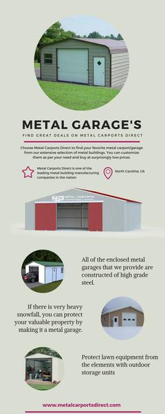 Top-Quality Metal Garage Kits | Metal Carports Direct