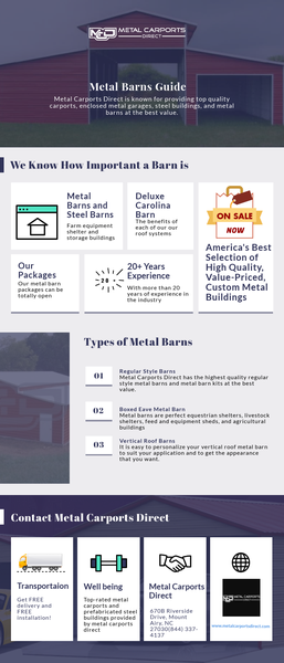 Metal Barns Guide | Metal Carports Direct