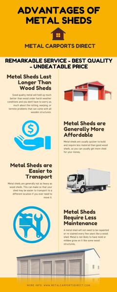 What are the Advantages of Prefab Metal Sheds?
