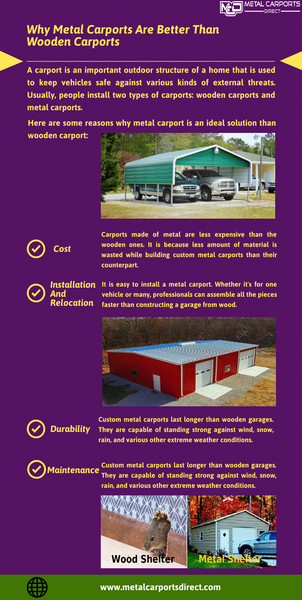 Why Metal Carports Are Better Than Wooden Carports