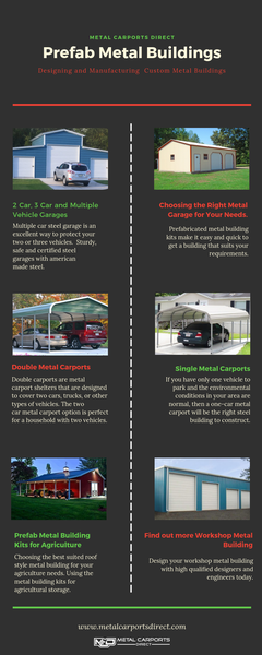 Custom Metal Building Kits | Metal Carports Direct