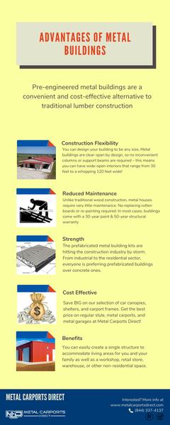 Basic Advantages of Prefab Metal Buildings